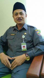 Drs H Kudaifah M Pdi