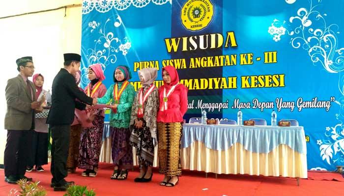 SMK Muhammadiyah Kesesi