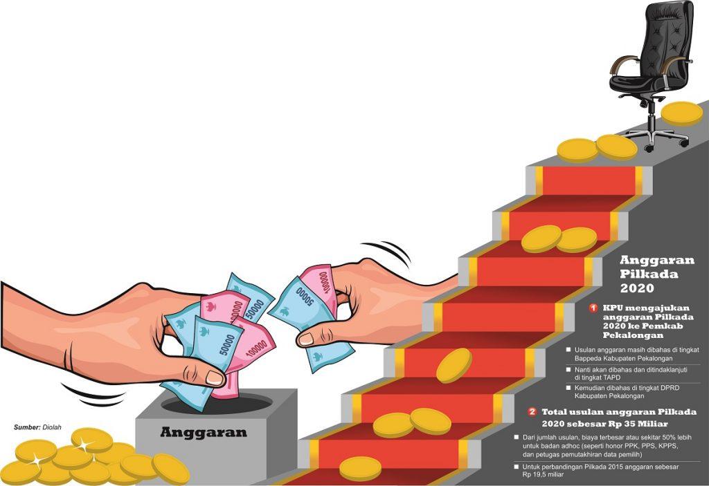 Pilkada Tahun Depan, KPU Minta Anggaran Rp35 M (2)